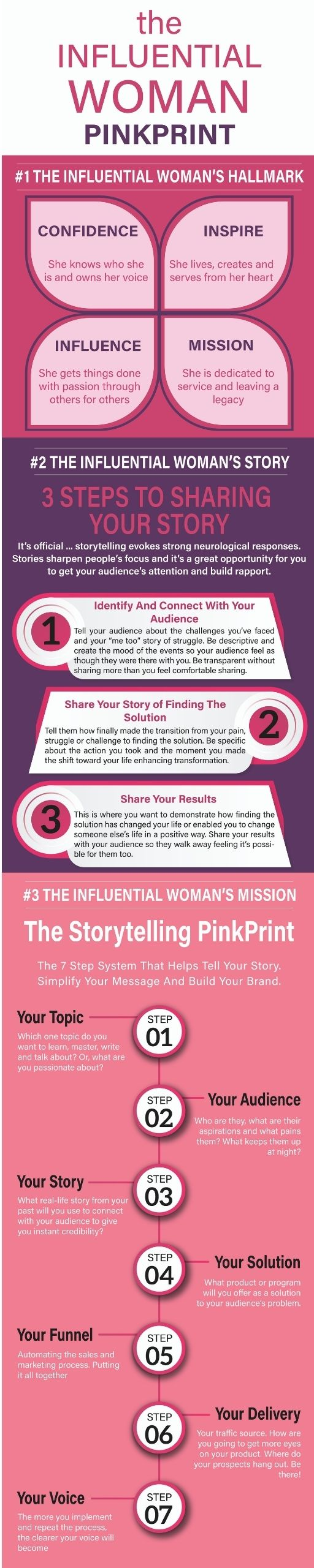 The Influential Woman Framework Infographic